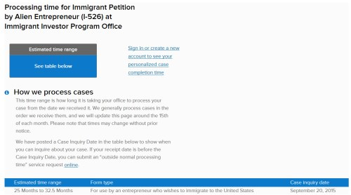 small resolution of since march 23 2018 the uscis processing time information page for i 526 has looked like this