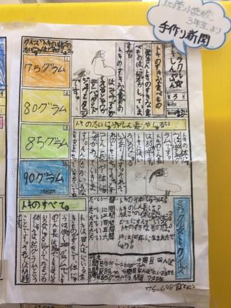 手作り新聞