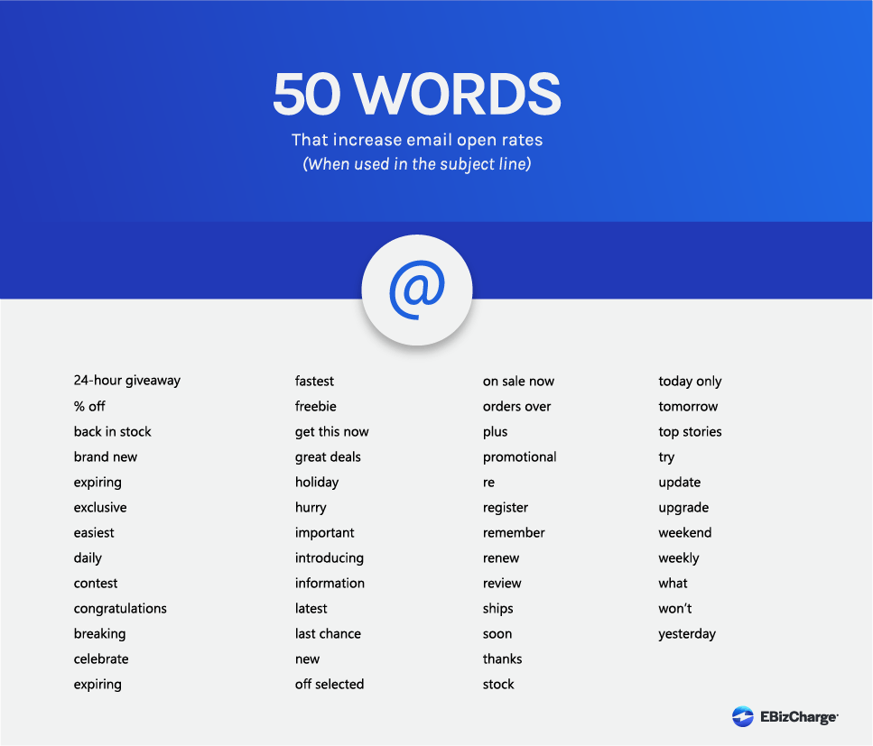 50 Words that increase email open rates