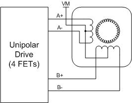 long s stepper motor wiring diagram for home automation how to wire your ebldc com here is you it figure 2
