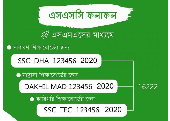 SSC Result SMS System