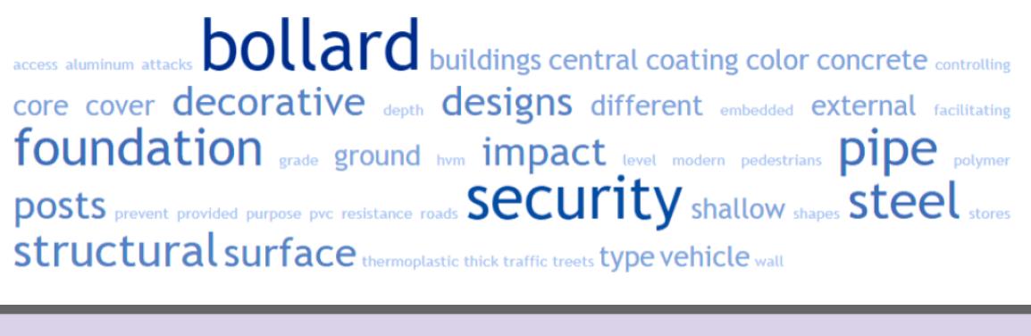 Bollard Definitions Word Cloud