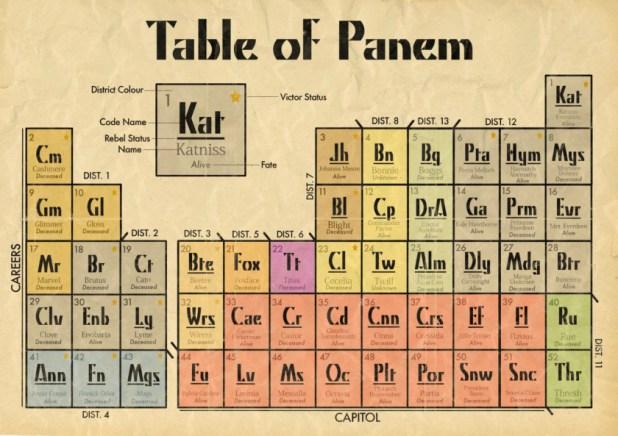 Name the periodic table game brokeasshome periodic table name elements game urtaz Choice Image