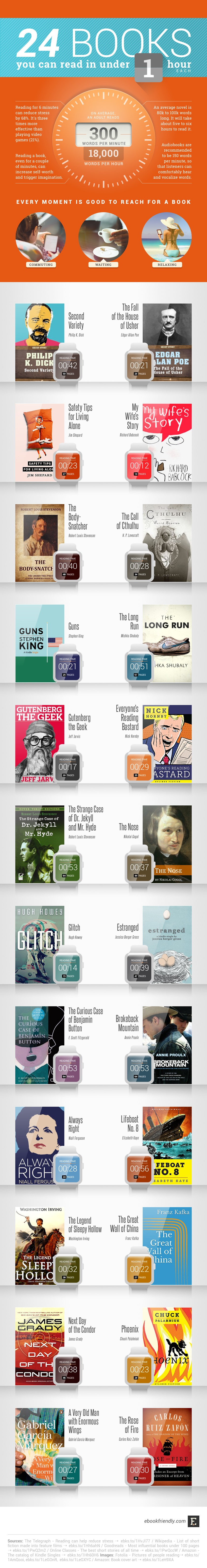 24 books to read in under an hour (infographic)   Ebook Friendly