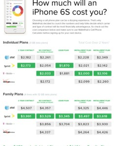 Iphone  price comparisons also in and charts rh ebookfriendly