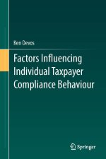 Factors Influencing Individual Taxpayer Compliance Behaviour