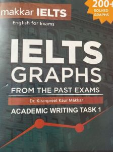 IELTS Graphs from the Past Exams - 200+ solved graphs