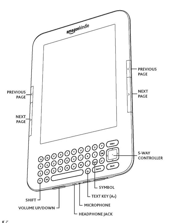 1. díl Spuštění Amazon Kindle a tlačítka