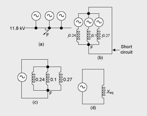 Calculation of Three-Phase Balanced Fault Currents