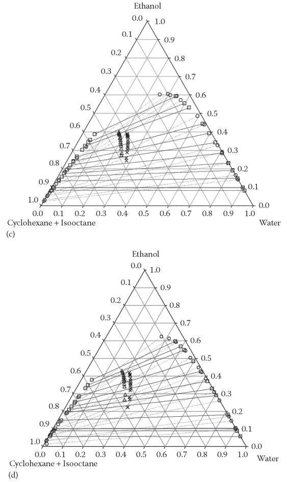 Problem Formulation and Predicted Phase Equilibria of VLLE