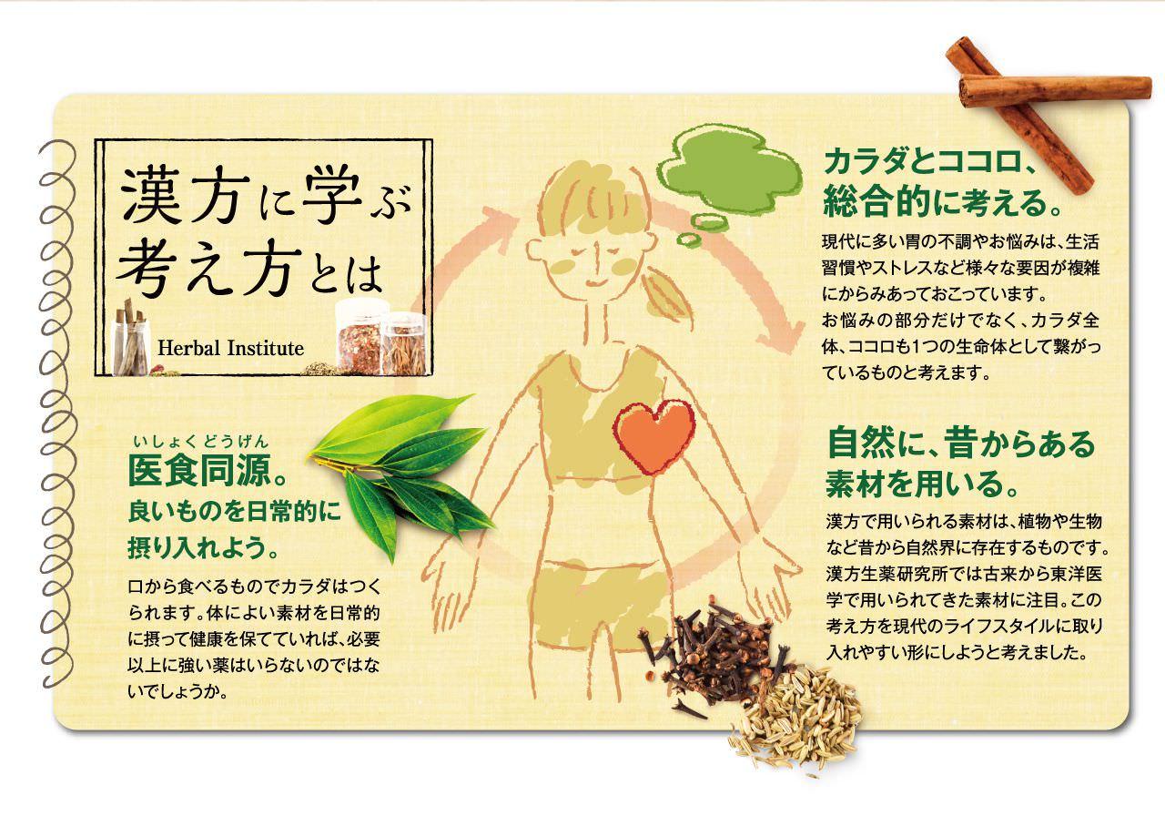 胃痛・胃炎・胃酸過多を治すなら生薬製剤イツラック【WEB限定】