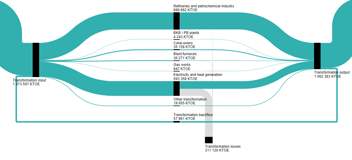 hight resolution of power plant sankey diagram