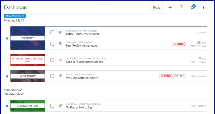 list-view-dashboard-overview
