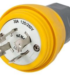 nema l14 30p wiring [ 1000 x 816 Pixel ]