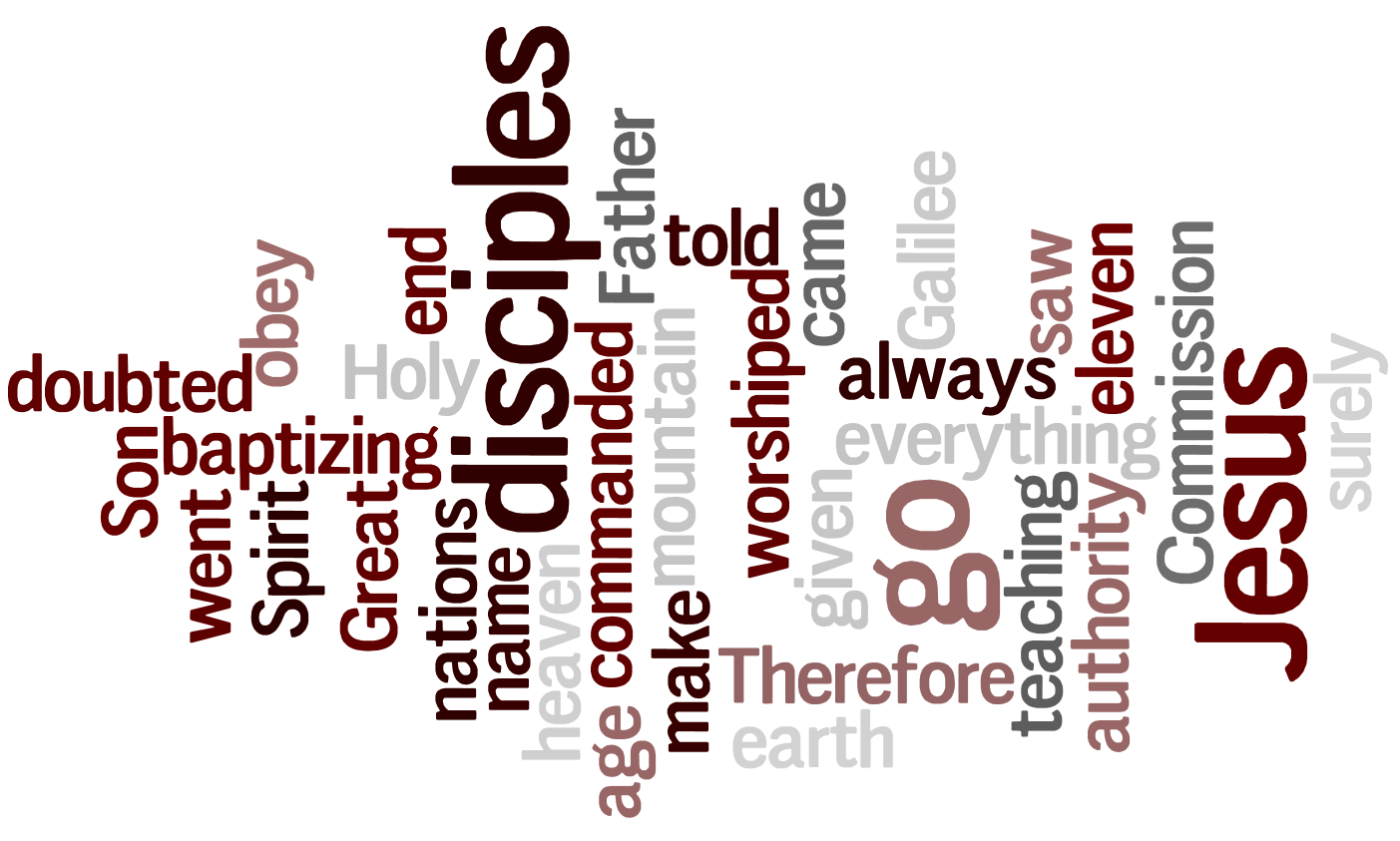 Wordle The Great Commission Ecbc Website