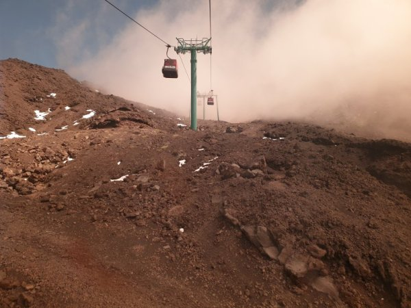visit to mount etna cable car