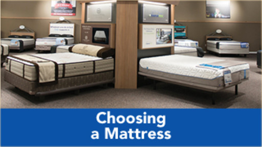 How To Choose A Mattress That S Right For You