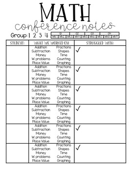 *EDITABLE* Reading, Math, and Writing Conference Notes