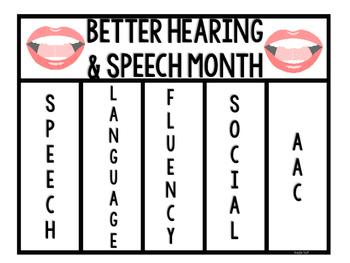{FREEBIE} Bulletin Board for Better Hearing & Speech Month