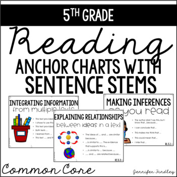 5th Grade Common Core Readi... by Jennifer Findley