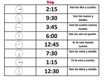Cozy Que Hora Es Telling Time In Spanish By Spanish And ...