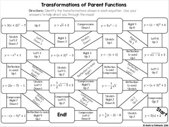 Identifying Transformations of Parent Functions Mazes by