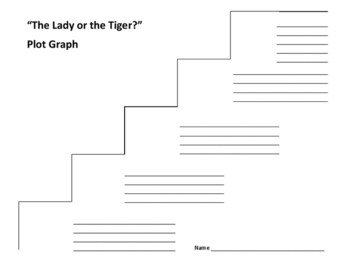 the lady or tiger plot diagram bell door entry systems wiring graph frank stockton tpt