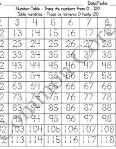 number chart trace also by maria gonzalez teachers pay rh teacherspayteachers