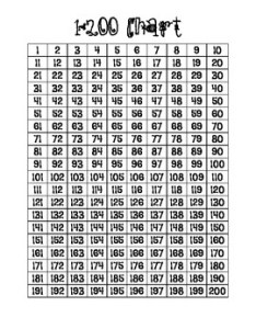 chart by amanda dale teachers pay also aksuy  eye rh