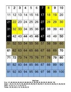 chart mystery picture mayflower also by lindsay elkins tpt rh teacherspayteachers