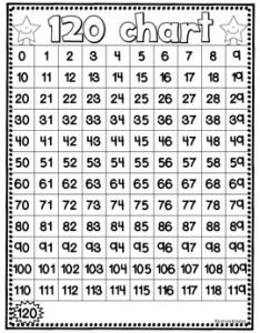 chart also by teachers pay rh teacherspayteachers