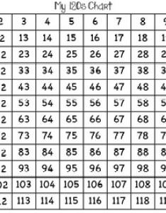 chart fill in also by hall classroom teachers pay rh teacherspayteachers