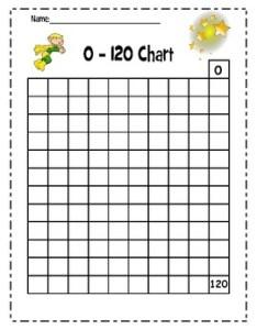 hundreds chart up to common core math also by super teacher tactics rh teacherspayteachers