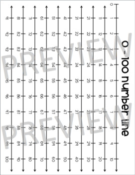 120s Chart and 0-100 Number Line Student Resource Card by