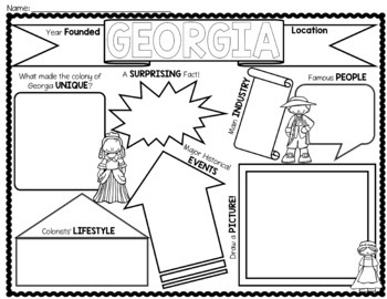 13 Colonies Graphic Organizers: Research Organizers and