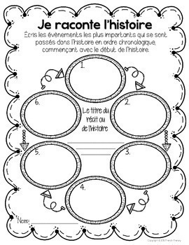 18 French Graphic Organizers for Reading, Writing