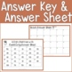 SCOOT Task Cards ~ 2 Digit Addition w/ Composing (AKA