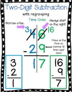 digit addition  subtraction anchor charts with regrouping and without also rh teacherspayteachers