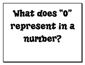 2nd Grade Common Core Math Essential Questions by Teaching