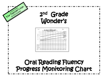 Teach child how to read: Teaching Reading Fluency 2nd Grade
