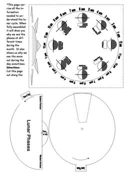 3-D Phases of the Moon and Lunar Cycle Packet by Tina's