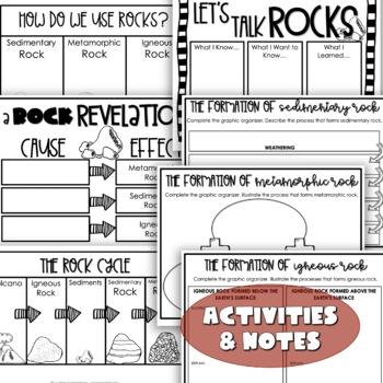 3 Types of Rock (Sedimentary, Igneous, Metamorphic) & Rock