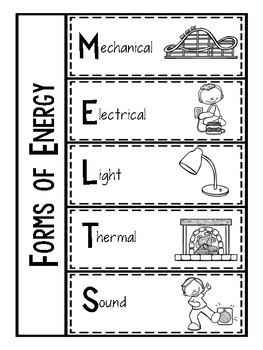 3rd Grade Science Interactive Notebook: Forms of Energy by