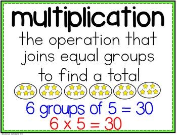 3rd Grade Vocabulary Word Wall Cards Set 3 Multiplication