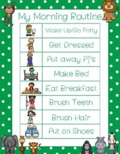 also zoo themed daily routine charts preschool rd grade activity rh teacherspayteachers