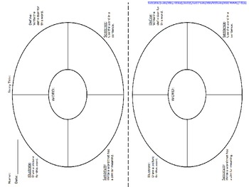 4- and 6-Part Vocabulary Circle Maps by Drea's Teacher
