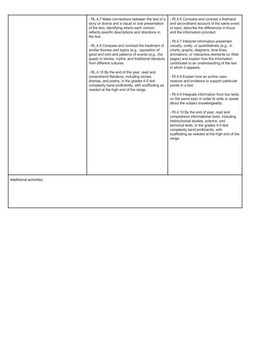 4th Grade Guided Reading Lesson Plan Template {Editable