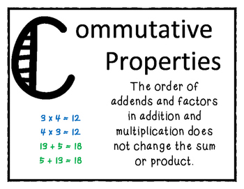 4th Grade Math Common Core Vocabulary Wall Set by