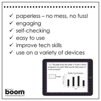 4th Grade Math SOL Review TEI Boom Cards Bundle by Alyssa