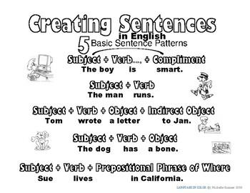5 Basic Sentence Patterns in English-Advanced B&W by